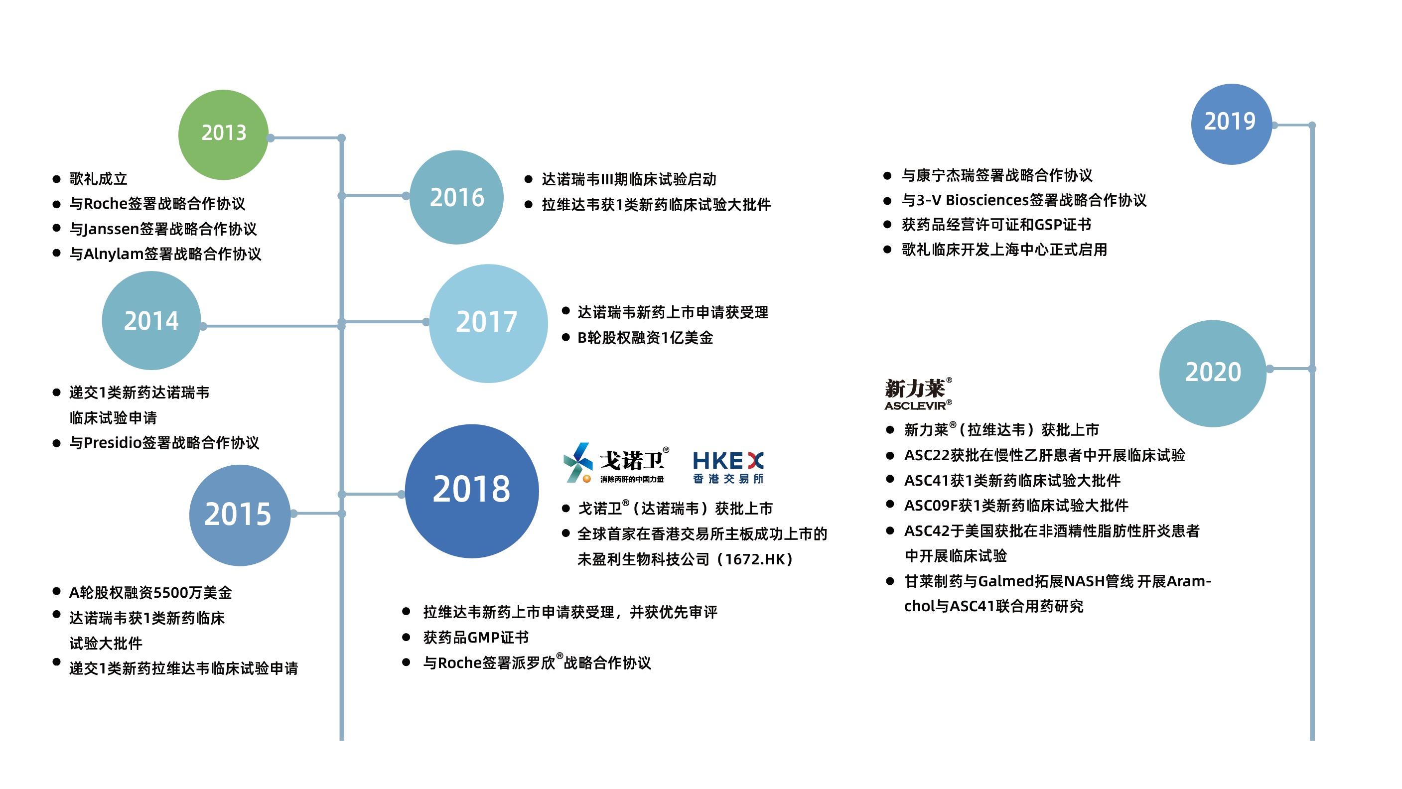 公司大事记20201215.jpg